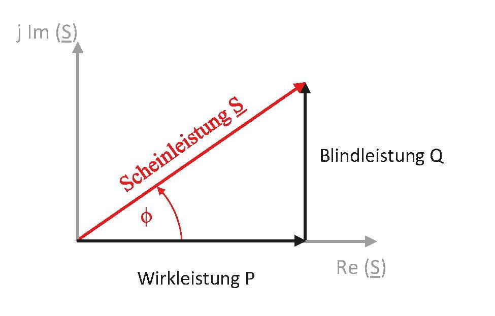 4_Techn_Erlaeuterungen_2_1