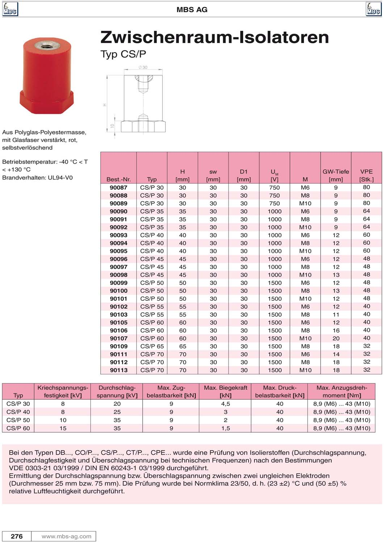 Produktinformation Isolator CS/P