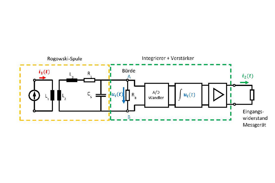 Rogowski-Spule Integrator