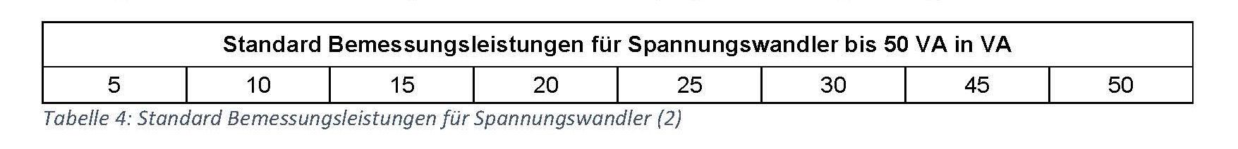4_Techn_Erlaeuterungen_3