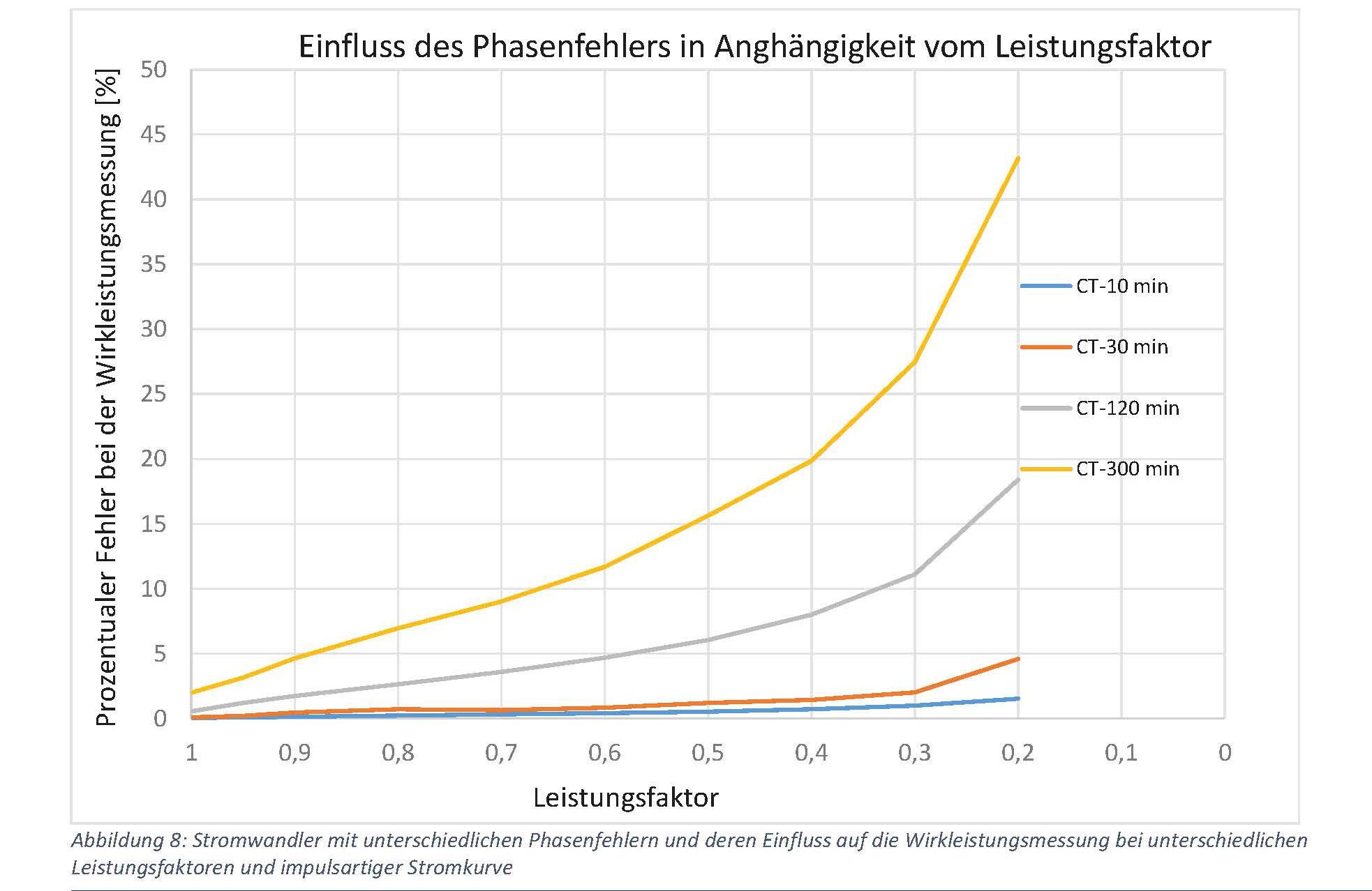 8_Techn_Erlaeuterungen_2_2