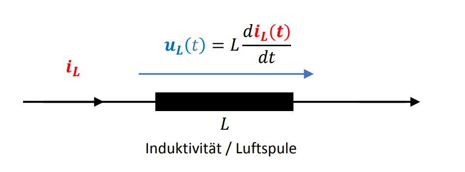 Formel ui_FASK